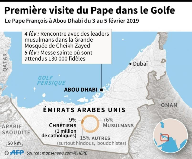 Réel site de rencontre aux Émirats Arabes Unis
