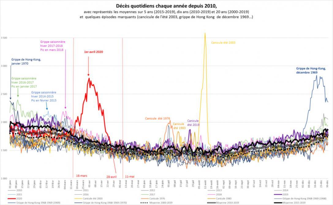 coronavirus : La chine en quarantaine - Page 3 B9723475901Z.1_20200515173700_000%2BG75G144EK.1-0.png