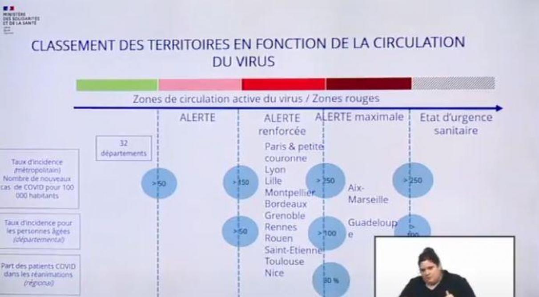 Coronavirus Ce Qu Il Faut Retenir Des Annonces D Olivier Veran