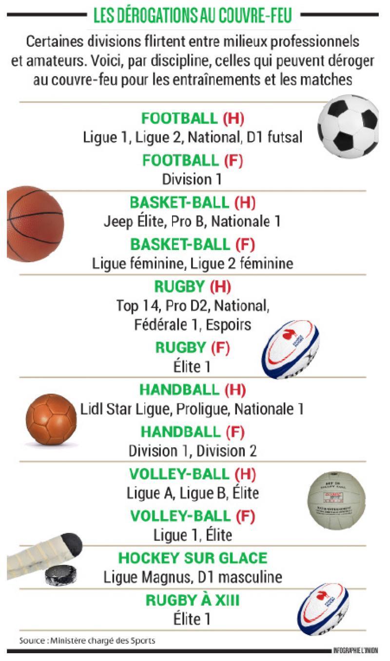 Le Dossier De La Semaine Face Au Covid 19 Le Sport Amateur Doit S Adapter
