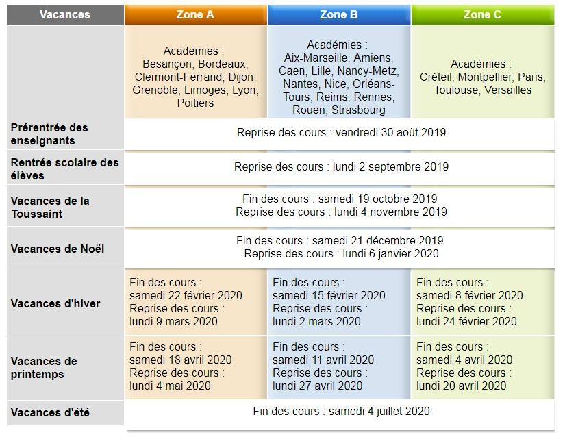 Calendrier Scolaire 2020 Et 2021.De Retour De Vacances Programmez Les Prochaines Voila